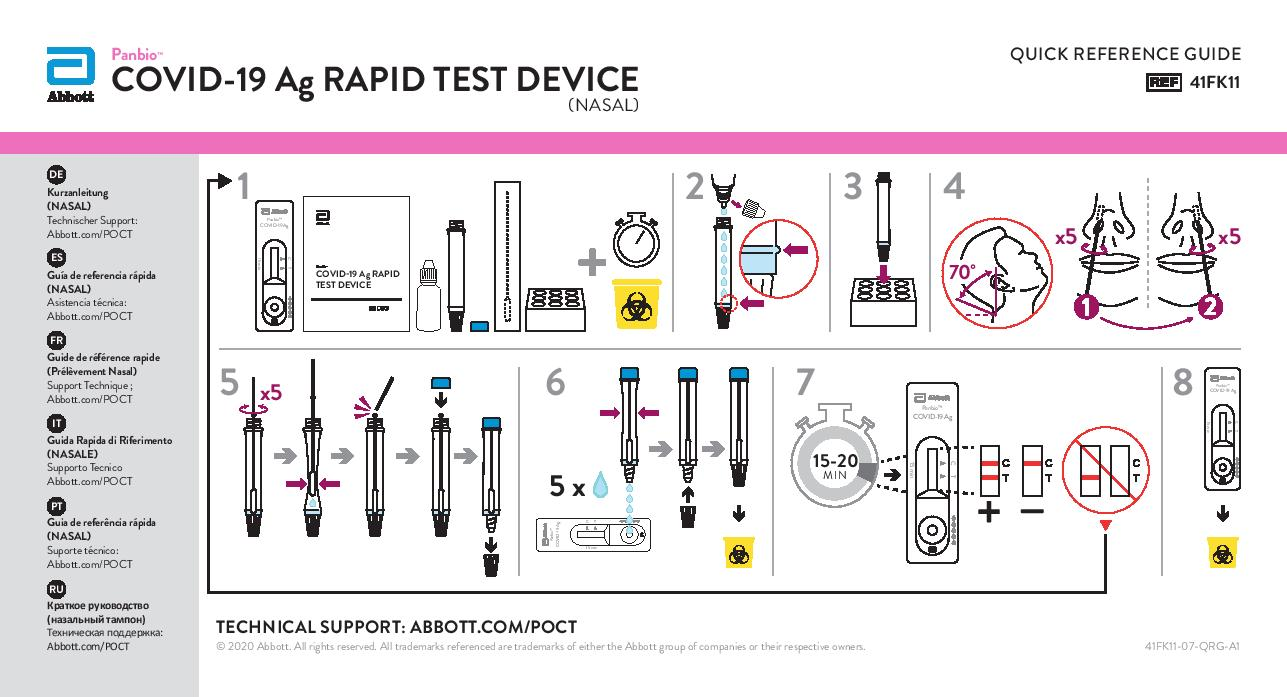 COVID-19 Antigén (Ag) NASAL gyorsteszt 25 teszt/doboz ( ABBOTT - Panbio™)